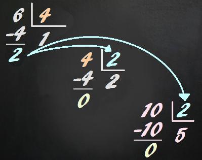 Utilizando o processo das divisões sucessivas é possível encontrar o MDC entre três números ou mais