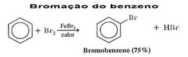 Reação de substituição – bromação do benzeno