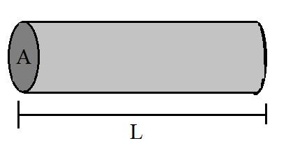 Condutor de eletricidade com área de seção transversal A e comprimento L