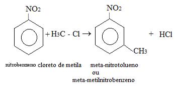 Reação de substituição entre o nitrobenzeno e o cloreto de metila com formação do meta-nitrotolueno