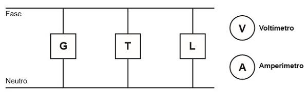 Diagrama representando o esquema de ligação de uma geladeira e de uma lâmpada