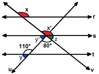 Análise dos ângulos da questão 2