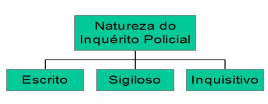 mapas mentais carreiras policiais 2020