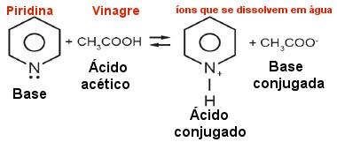 Reação de neutralização entre vinagre e piridina
