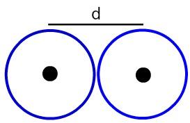 Representação da distância entre dois núcleos atômicos