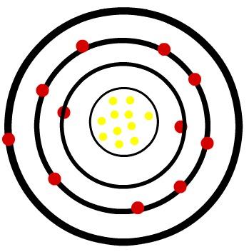 Modelo de um átomo neutro do Sódio
