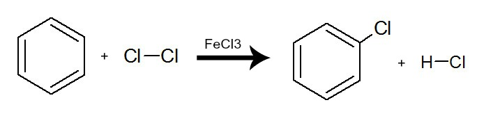 Equação que representa uma halogenação do benzeno pela utilização do cloro molecular (Cl2)