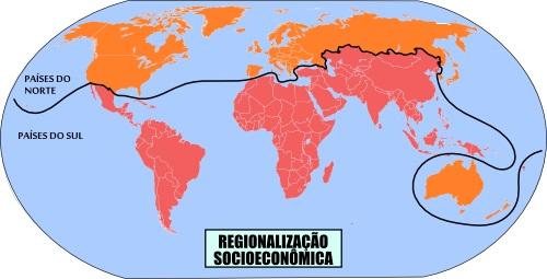 Representação da divisão dos países com base em critérios socioeconômicos