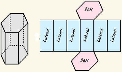 Observe a planificação de um prisma hexagonal