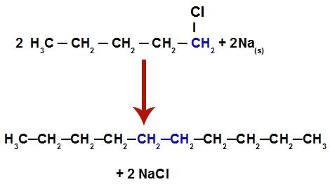 Formação de alcano de cadeia normal pela síntese de Wurtz