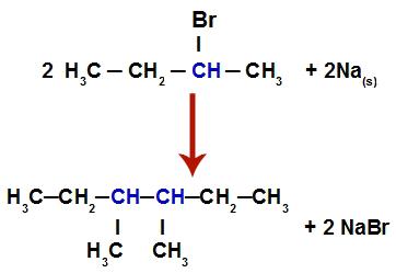 Formação de alcano de cadeia ramificada pela síntese de Wurtz