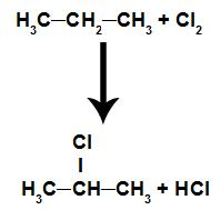 Equação representando a cloração de um alcano