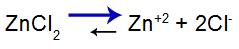 Equação do equilíbrio do sal