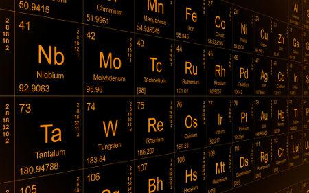 Fragmento da tabela periódica mostrando a ordem crescente de número atômico