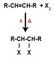 Esquema geral de uma reação de halogenação em alcenos