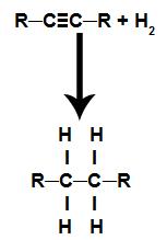 Equação representando a hidrogenação de um alcino