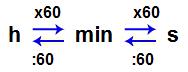 Relação entre as unidades de tempo