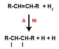 Criação de sítios de ligação e separação de átomos