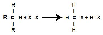 Representação esquemática de uma reação de substituição