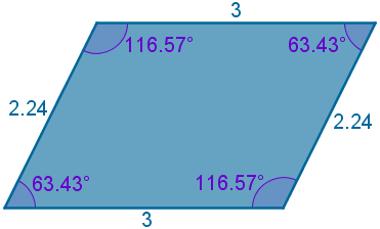 Ilustração das propriedades do paralelogramo