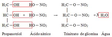 Reação de esterificação para a formação da nitroglicerina
