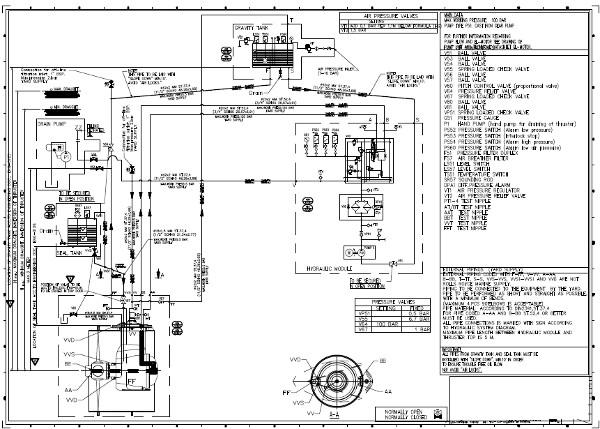 fabrica u00c7 u00c3o e montagem de spools