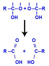 Formação da carbonila nas duas estruturas obtidas a partir doalcino