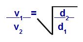 Lei de Graham com relação à densidade