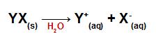 Equação da dissociação de um sal qualquer