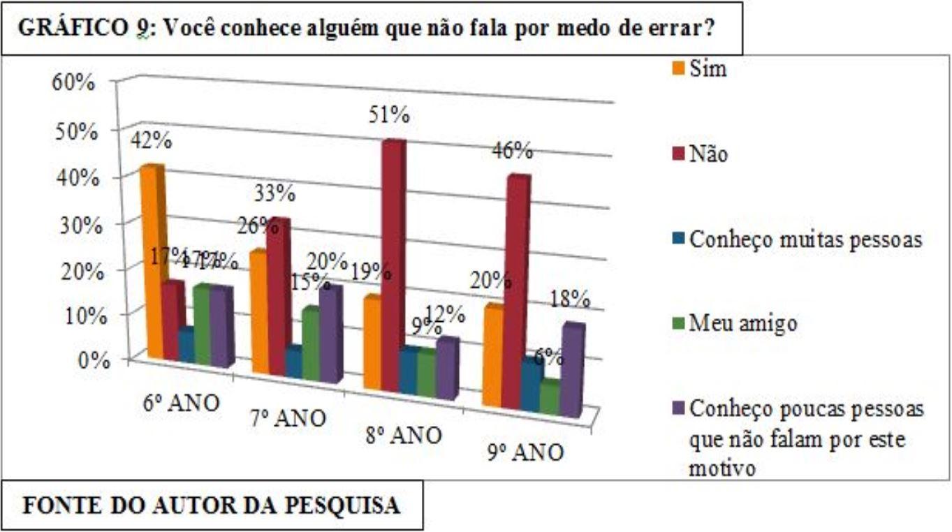 O Preconceito Linguístico Relação Alunos E Ensino Brasil Escola