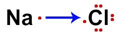 Fórmula eletrônica do NaCl