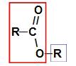 Identificação das partes que originam o éster