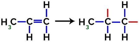 Rompimento da ligação pi no propileno