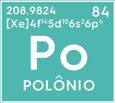 Sigla do elemento químico polônio