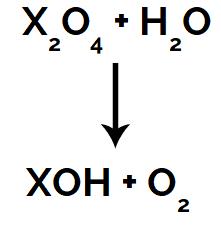 Equação da reação do superóxido com água