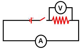 Circuito com gerador, chave, resistor, voltímetro e amperímetro