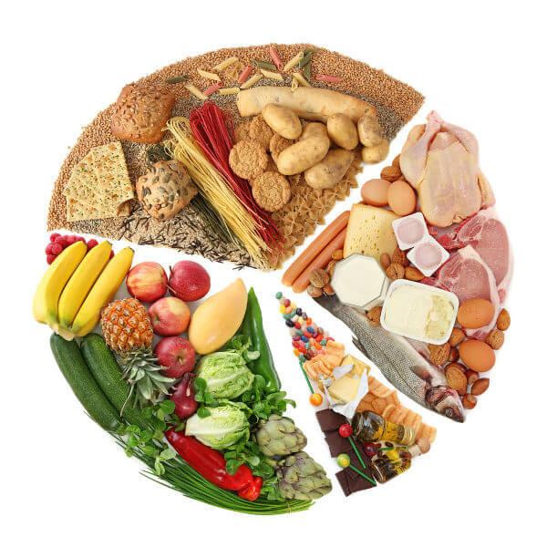 Os alimentos ricos em carboidratos são recomendados em maior quantidade por serem responsáveis por fornecer energia.