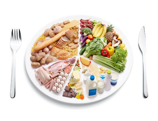 Além de orientar sobre a necessidade de cada tipo de alimento, a pirâmide brasileira fala sobre a necessidade de realizar atividades e fazer 6 refeições diárias.