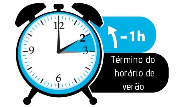 Ao fim do horário de verão, os relógios devem ser atrasados em uma hora.