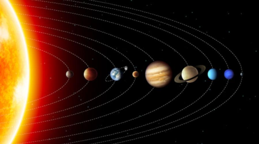 Os planetas encontram-se em ordem segundo suas distâncias em relação ao Sol.