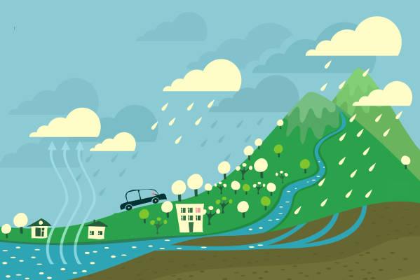 A chuva orográfica está relacionada com as barreiras naturais impostas pelo relevo.