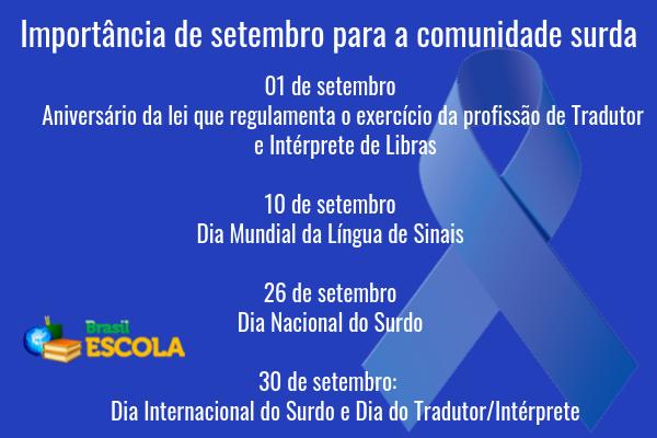 Língua Brasileira de Sinais (Libras) - Brasil Escola