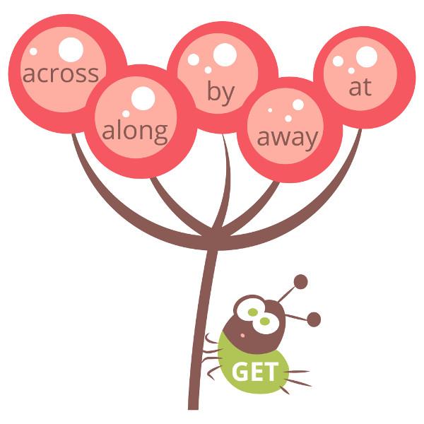 Os diferentes sentidos dos verbos frasais segundo as partículas que acompanham o verbo.