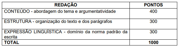 https://s2.static.brasilescola.uol.com.br/vestibular/2021/06/redacao-uri-2021.JPG
